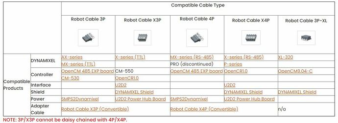 Cable Compatibility Pic